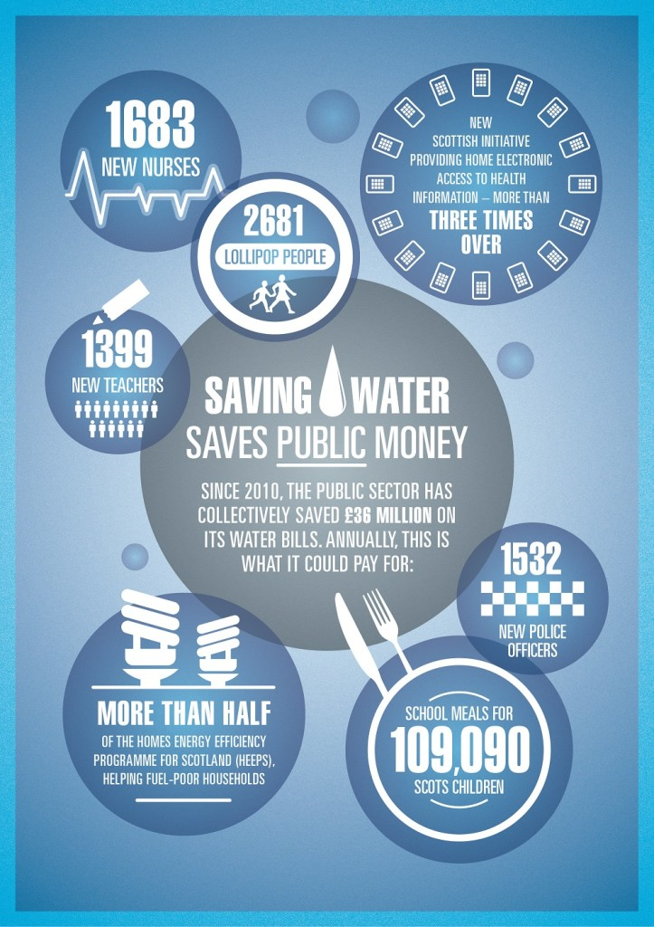 14  Public Sector Savings - Infographic